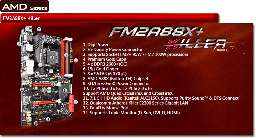 FM2A88X+