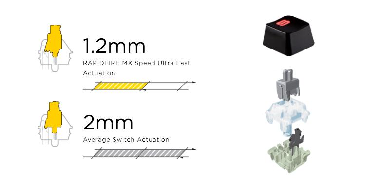 k70-rgb-rapidfire-switch-speed